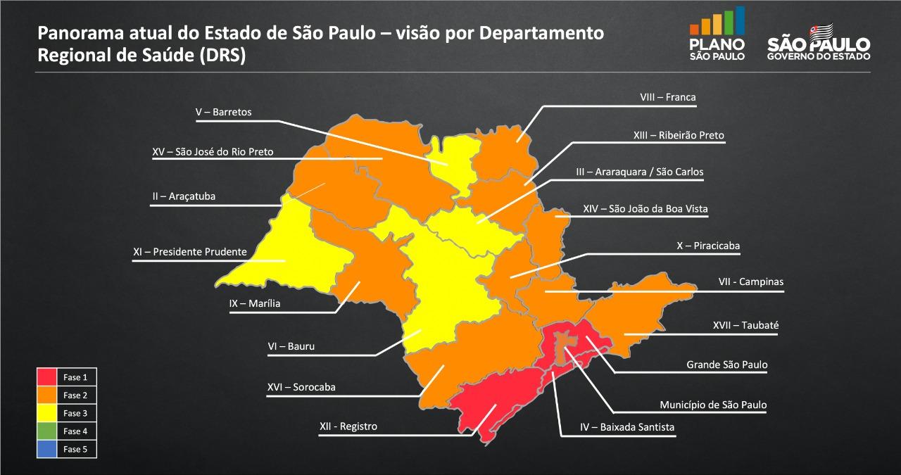 Mapa São Paulo retomada atividade economica